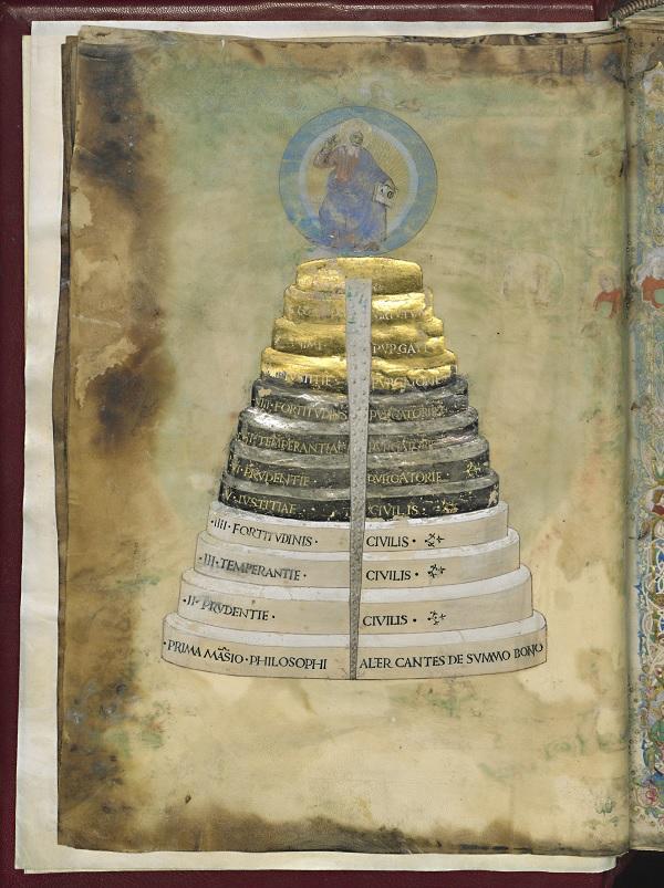 A- Matteo Palmieri, La città di vita, vellum manuscript, 1473, 38 × 28 cm, Biblioteca Medicea Laurenziana, Florence, Plut. 40.53 © su concessione del Ministero per i Beni e le Attività Cul