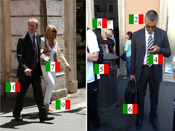 Fare-bella-figura-Italiaans