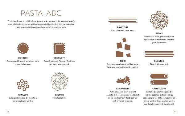 Pasta-di-Janny-kookboek (1)