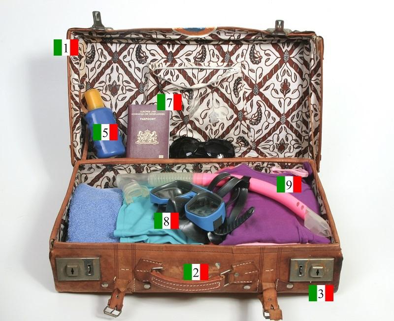 koffer-Italë